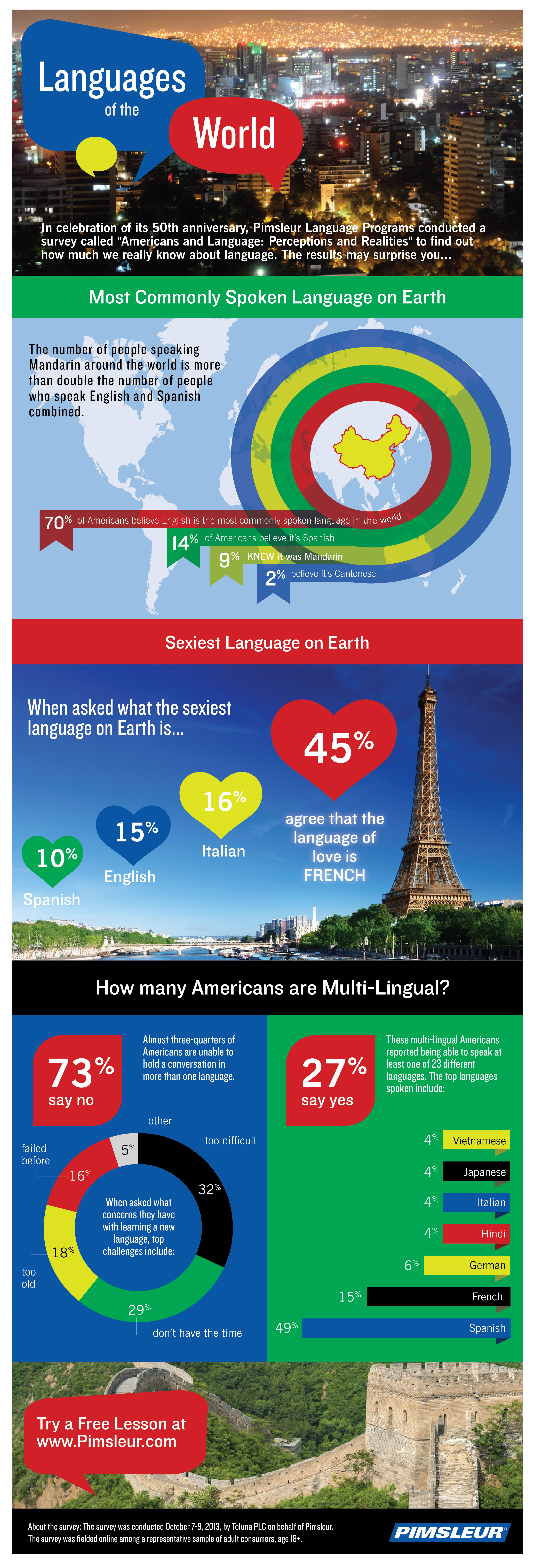 Pimsleur Infographic