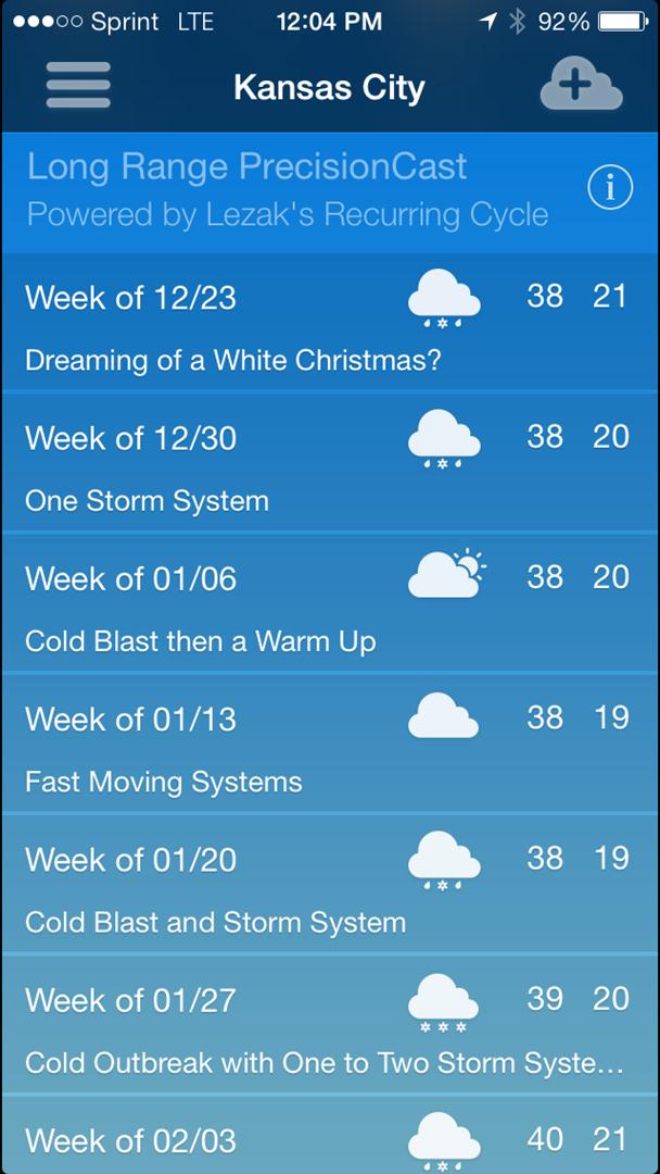 Weather2020